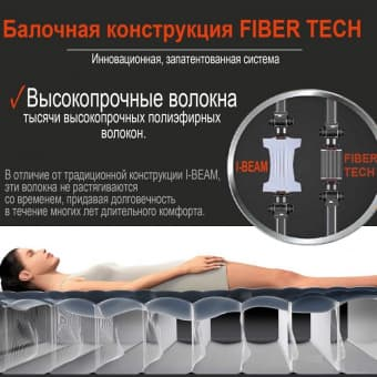 Надувной матрас Intex Fiber-Tech синий 99 х 191 х 25 см